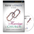Keys to Unity In Your Marriage & Church